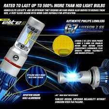 amazon com genssi elite led headlight bulbs kit 6000k super white
