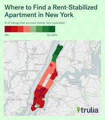 a tale of two rent controlled cities new york city and san