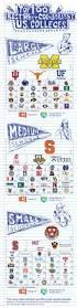 Miami University Map Best 10 Miami University Ideas On Pinterest Miami College