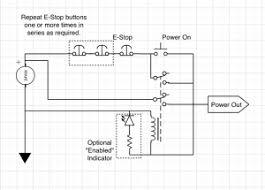 100 wiring diagram emergency stop button sportissimo html