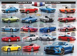 evolution of the chevy camaro chevrolet the camaro evolution jigsaw puzzle puzzlewarehouse com