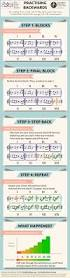 108 best melody images on pinterest music classroom music