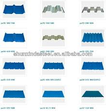 sheet types types of metal roofing panels home design inspiration ideas and