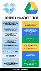 Google Drive Desk Best 25 Google Drive Cloud Ideas On Pinterest Google Drive Docs