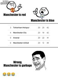 Tottenham Memes - football nited manchester isred manchester is blue 3 tottenham