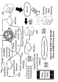 patent us8365018 systems devices agents and methods for patent drawing
