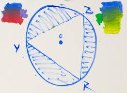 david c gallup fine artist teacher of color theory color