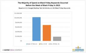 target numbers on black friday 2016 ace black friday u0027s keywords