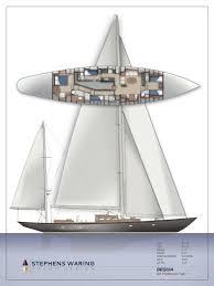 marine engineering 106 how to win a super yacht regatta