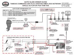 yamaha mand link plus wiring diagram yamaha wiring diagrams for
