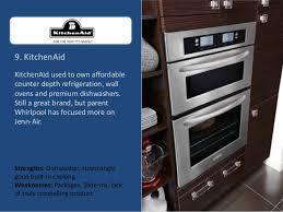 top 10 kitchen appliance brands top 10 luxury kitchen appliance brands inside best brand decor 11