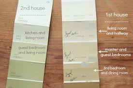 Different Shades Of Green Paint To Pick Paint Colors