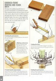 Woodworking Joints Plans by 22 Best Joinery Images On Pinterest Woodwork Wood Joinery And