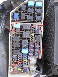 2004 mazda rx8 fuse box 2004 wirning diagrams