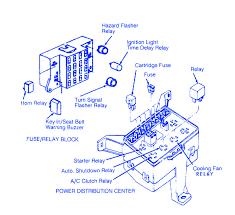 dodge dakota 1996 ignition fuse box block circuit breaker diagram