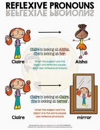 18 best reflexive pronouns images on pinterest word work word
