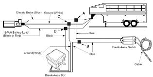 7 pole wiring diagram u0026 7 pin rv plug wiring diagram bargman 7