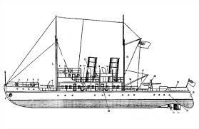 Model Ship Plans Free Download by Icebreaker Kaspiy Caspian Free Ship Plans