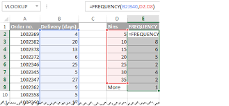 How To Do A Frequency Table Frequency Table Worksheet Worksheets Use Countifs Not Frequency