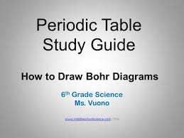 periodic table 6th grade bohr diagrams 1 find your element on the periodic table 2 determine