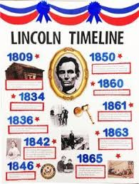 biography of abraham lincoln download abraham lincoln beard pattern use the printable outline for crafts