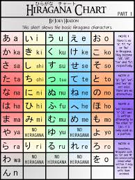 hiragana chart part 1 ver 2 by treacherouschevalier on deviantart