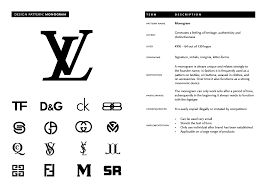 pattern brand logo research paper on iconic fashion logos studio morreau