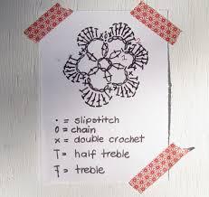 Tiny Flower Crochet Pattern - small things simple pleasures crochet flower pattern