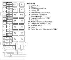 rover fuse box diagram rover wiring diagrams instruction