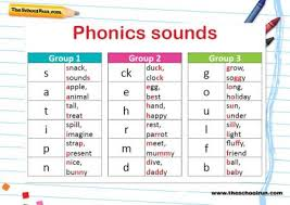 primary school worksheets free advice resources and worksheets for reception ks1 and ks2
