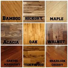 Wood Flooring Supplies Furniture Looking For Laminate Flooring Refinishing Old Hardwood