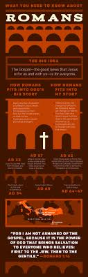 best 25 in the bible ideas on the bible in the