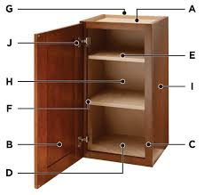 Plywood Cabinet Construction Construction Kitchens By Foremost