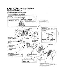 troy bilt honda 160cc lawn mower parts lawn xcyyxh com