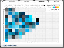 color pairing tool an interactive color theory simulation munsell color system color