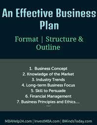 Resume Sample Nigeria by Checklist Template Vosvetenet Resume Good Business Plan Template