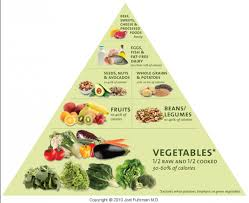 a plant based diet may prevent or even reverse type 2 diabetes