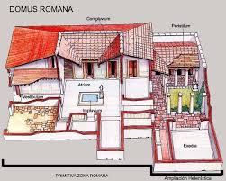 roman insula floor plan how much would it cost in today s dollars to build ancient rome quora