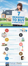 153 best real estate tips u0026 advice images on pinterest real