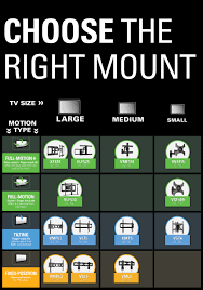 best swivel tv wall mount picking the perfect tv wall mount the bolt