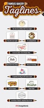designmantic affiliate bakery logo design ideas for startups designmantic