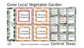 home vegetable garden plans home vegetable garden design plan the garden inspirations