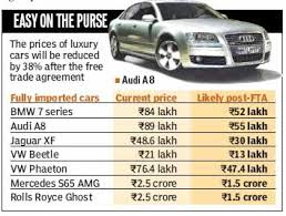 prices for bmw cars how about a bmw 7 series for 52 lakh in india