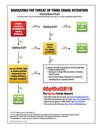 opt out third grade 101 the opt out florida network