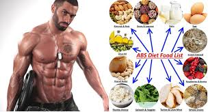six pack diet what you need to know about a six pack diet plan