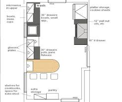 optimal kitchen layout optimal kitchen layout stunning ideas ideal kitchen layout for