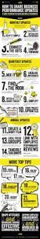 the 25 best communication skills training ideas on pinterest