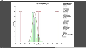 Capability Study Excel Template Process Capability Spc For Excel