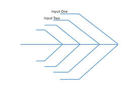 how to use powerpoint to draw a fishbone diagram techwalla com