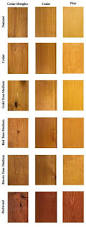 Wood Staining Bismarck Nd Wood Stains by Cedarboards Insulated Siding Cedarboards Insulated Siding